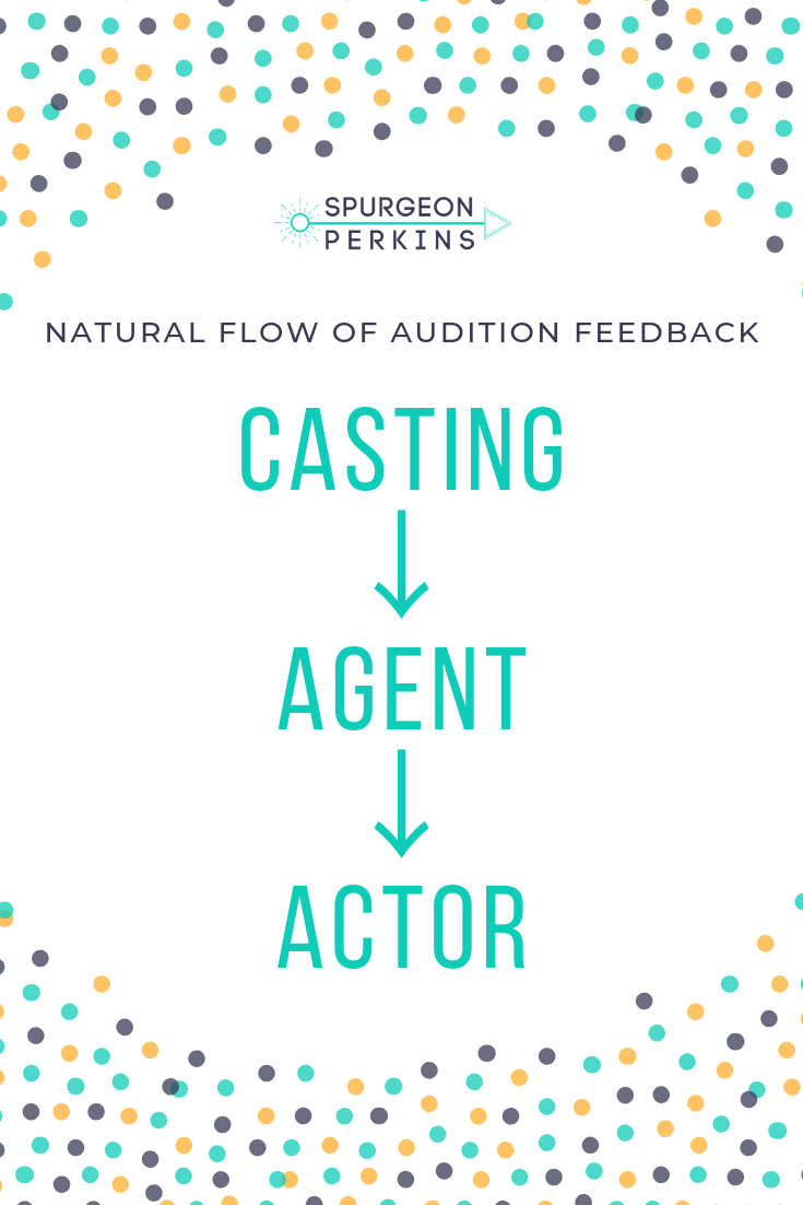 Should actors ask for audition feedback?